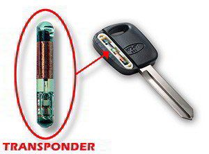 El transponder